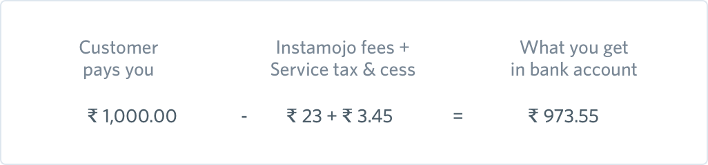 Instamojo payment gateway pricing