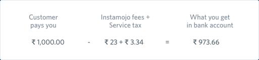 Instamojo payment gateway pricing